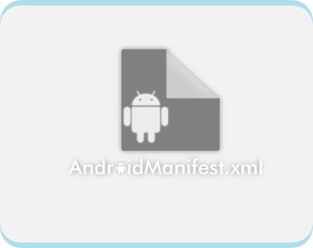 File Android Manifest XML