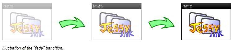 JessyInk Inkscape