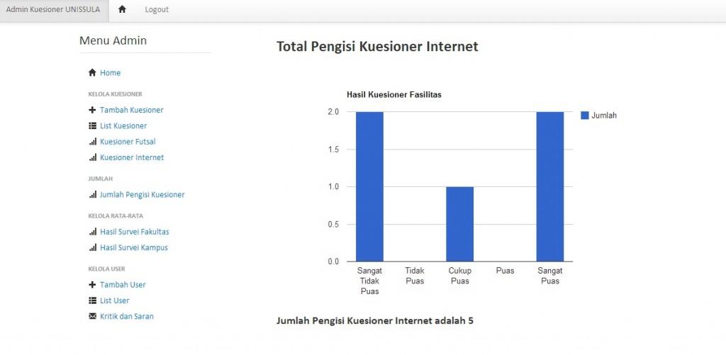 Online Kuesioner
