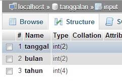 Struktur Tabel Datetime