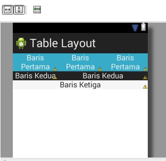 Layouting Aplikasi Android Menggunakan TableLayout