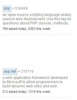 PHP dan ASP.net di Stackoverflow