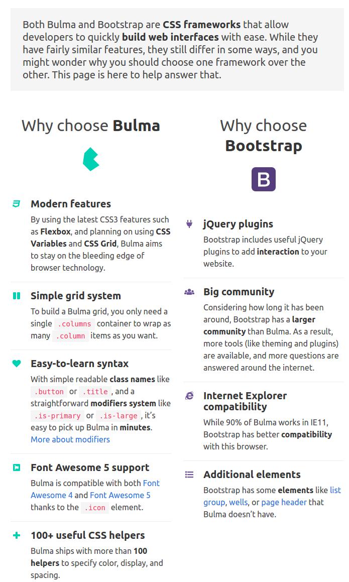 Why Bulma CSS