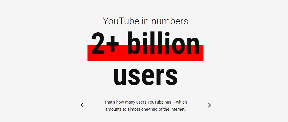 Youtube 2 Miliar Pengguna